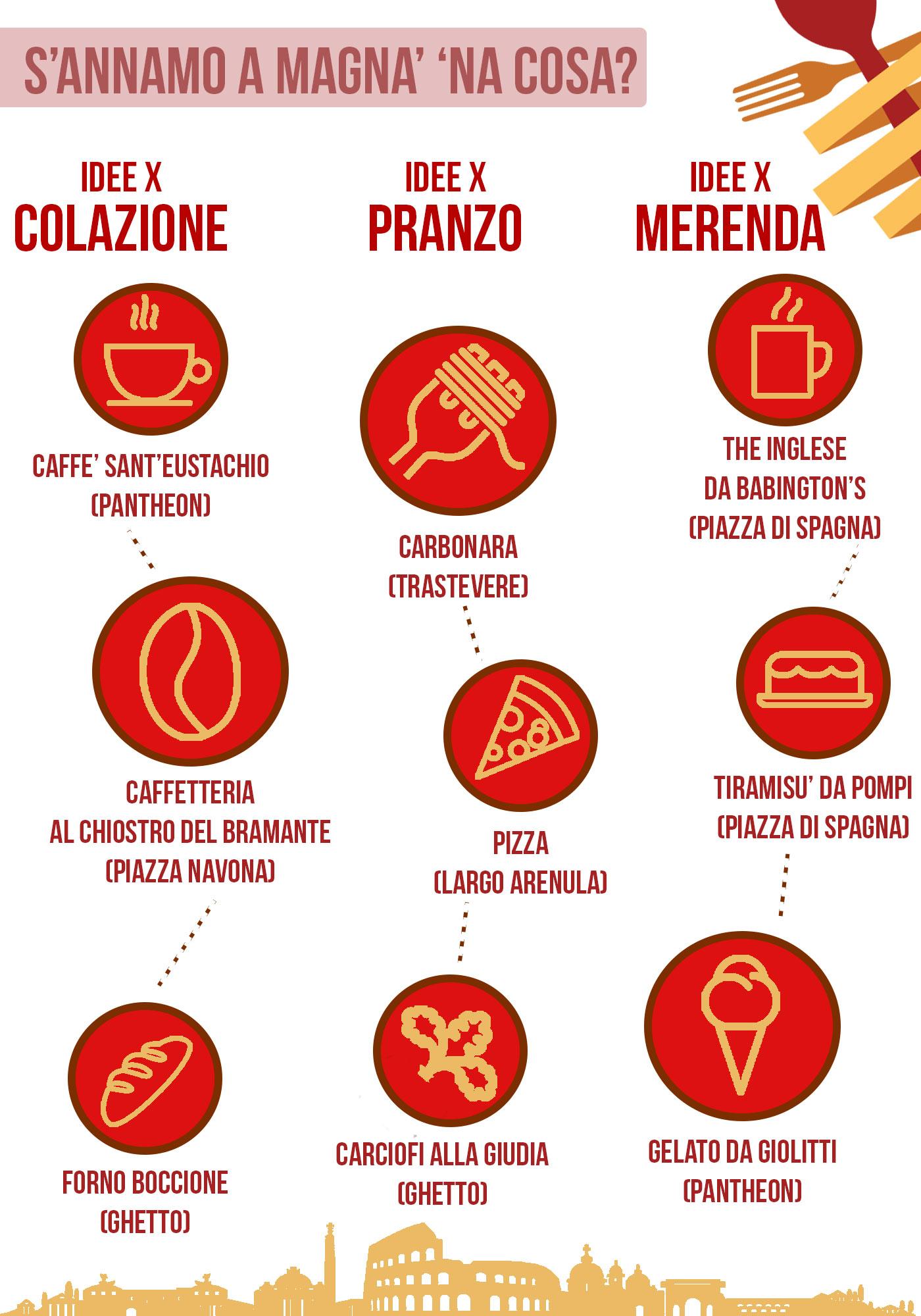 Dove mangiare in centro a Roma Visite Guidate