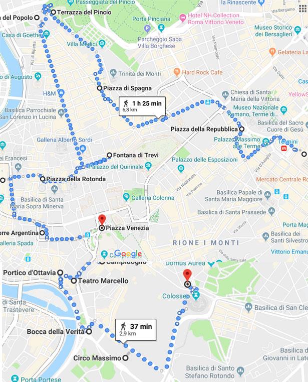 itinerario sintetico di roma